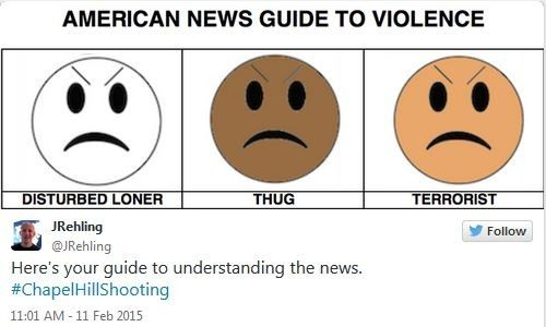 Media guide to violence