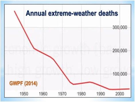 extreme-weather-deaths