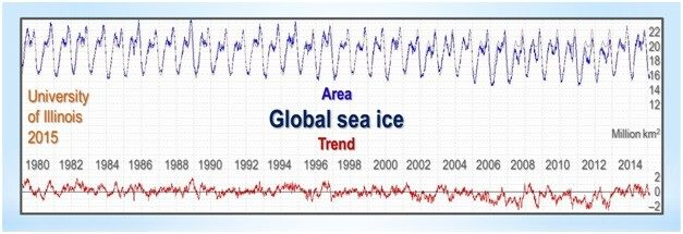 global-sea-ice