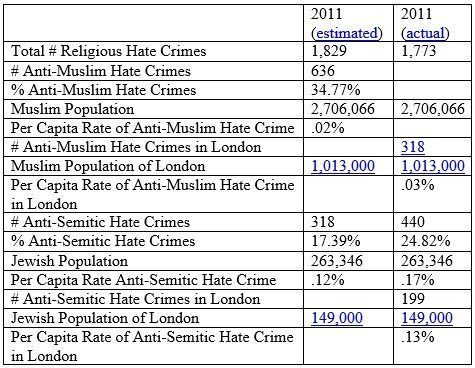 anti-semitic-hate2