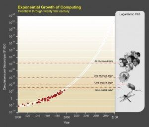 computing-exponential-growth