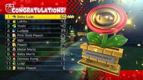 Flower_Cup_(Mario_Kart_8)