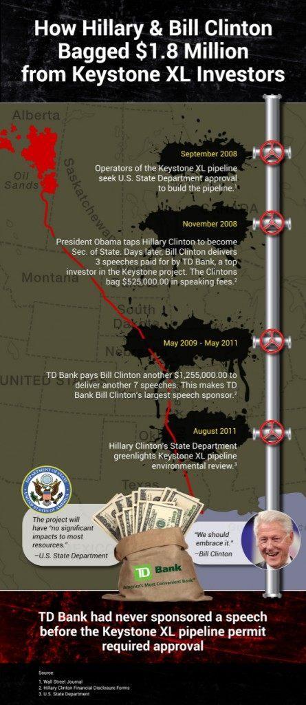 td-bank-infographic