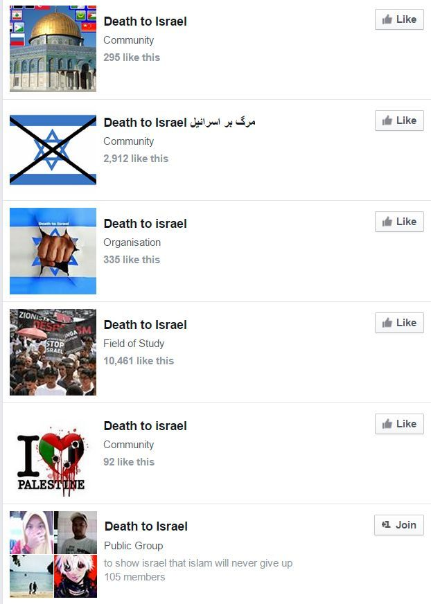 A screengrab Britain First shared highlighting the anti-Israel groups on Facebook