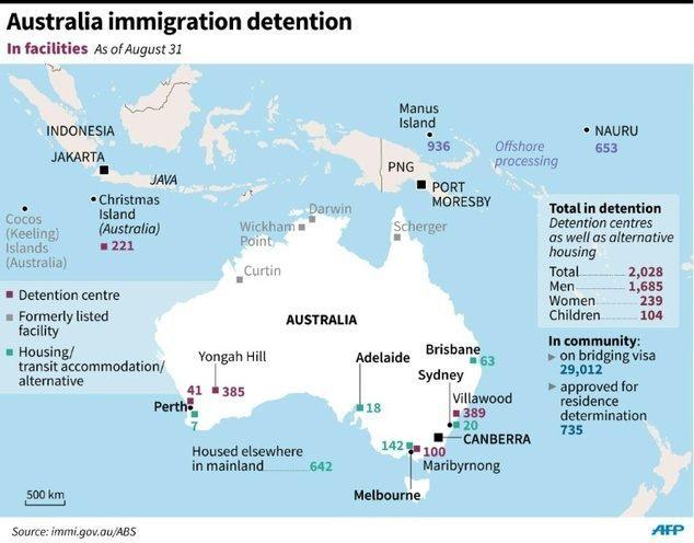 Australia refugees AFP