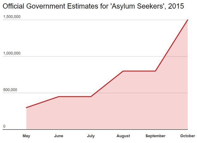 Germany Asylum