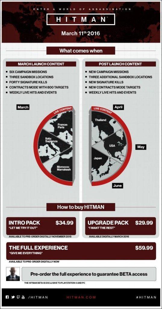 hitman-infographic