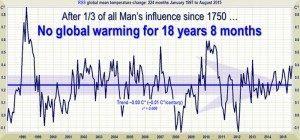 Climate Depot2 - Marc Morano - Picasa Web Albums