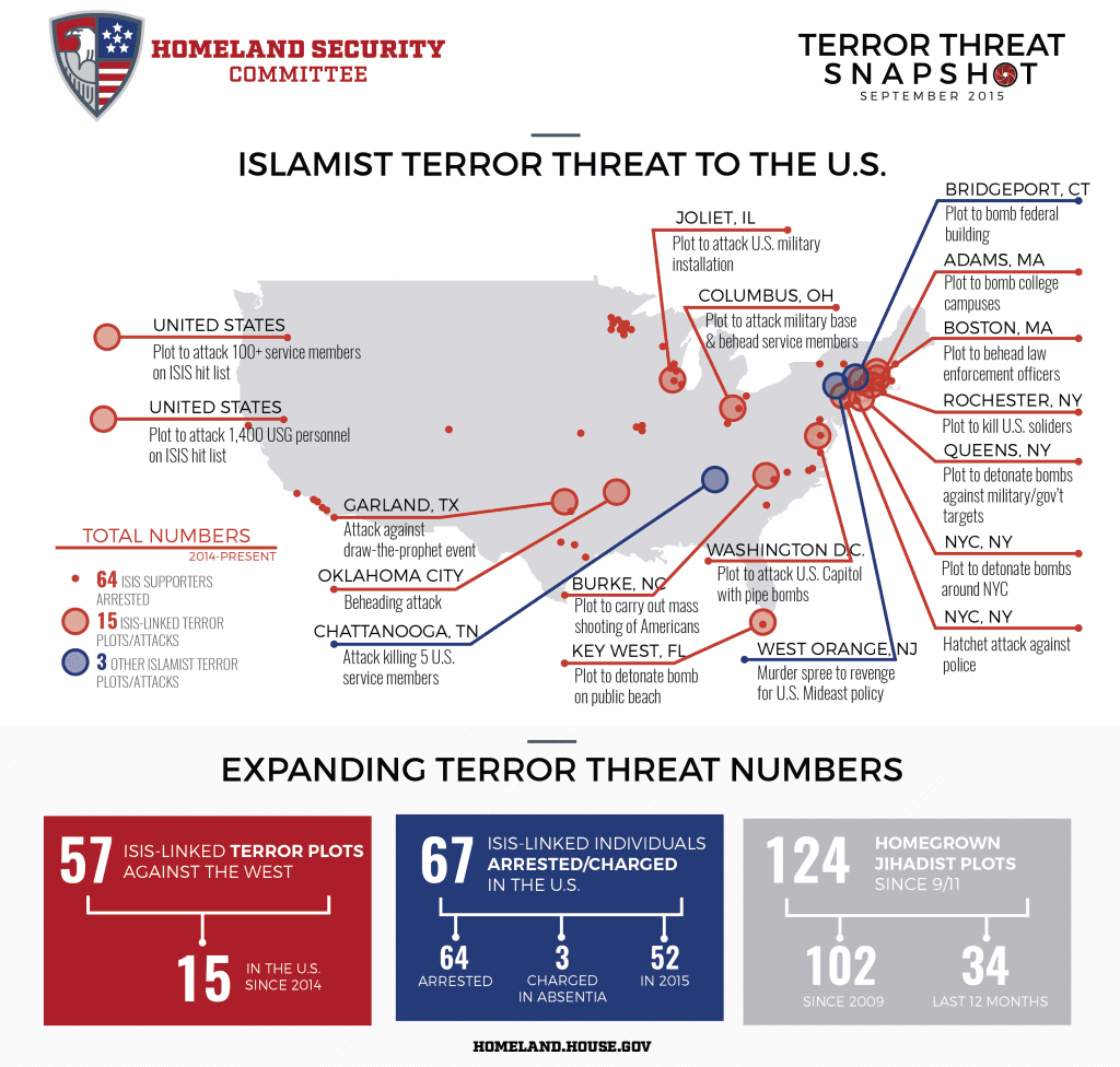 """Terror Threat Snapshot"" courtesy U.S. House Homeland Security Committee"