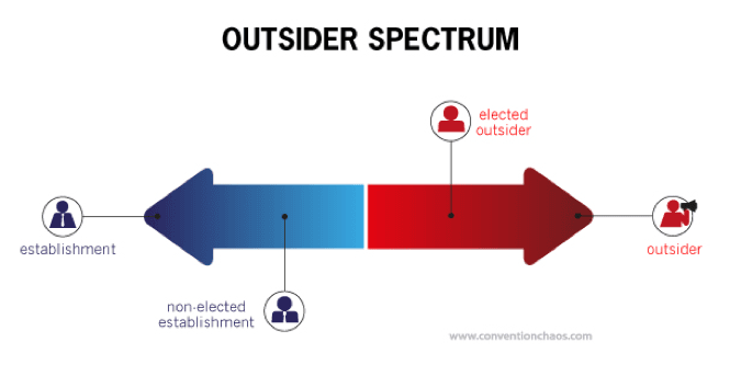 OutsiderSpectrum1