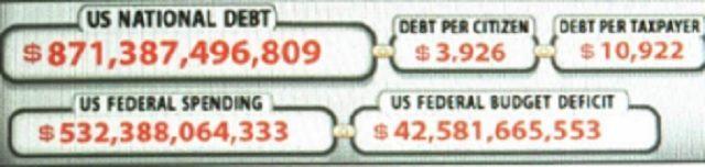 debt-1980