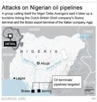 NIGERIA OIL ATTACKS