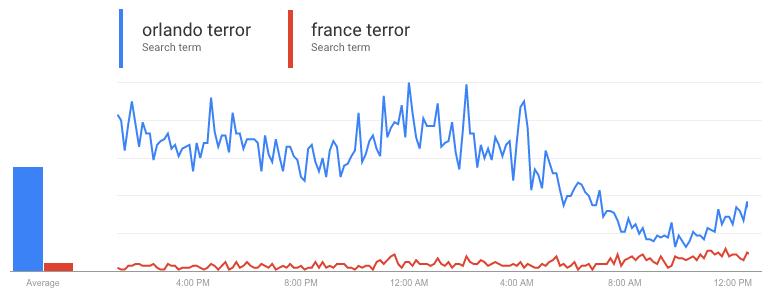 France Terror 3