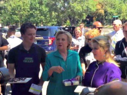 Clinton Chocolates
