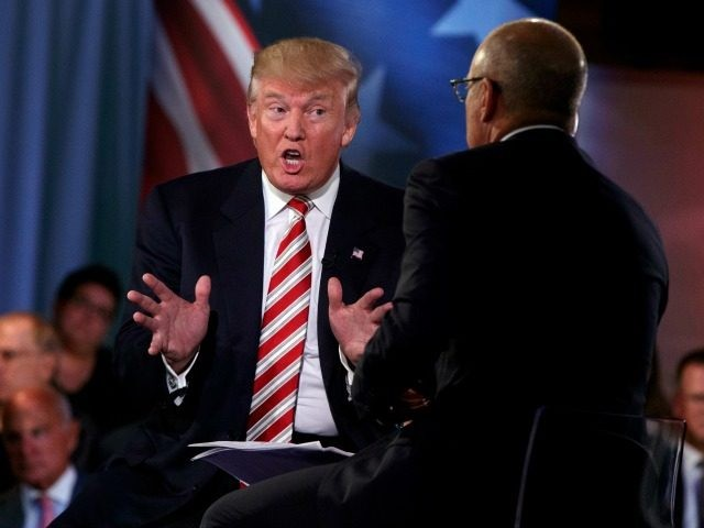 Republican presidential candidate Donald Trump speaks with 'Today' show co-anchor Matt Lauer at the NBC Commander-In-Chief Forum held at the Intrepid Sea, Air and Space museum aboard the decommissioned aircraft carrier Intrepid, New York, Wednesday, Sept. 7, 2016.
