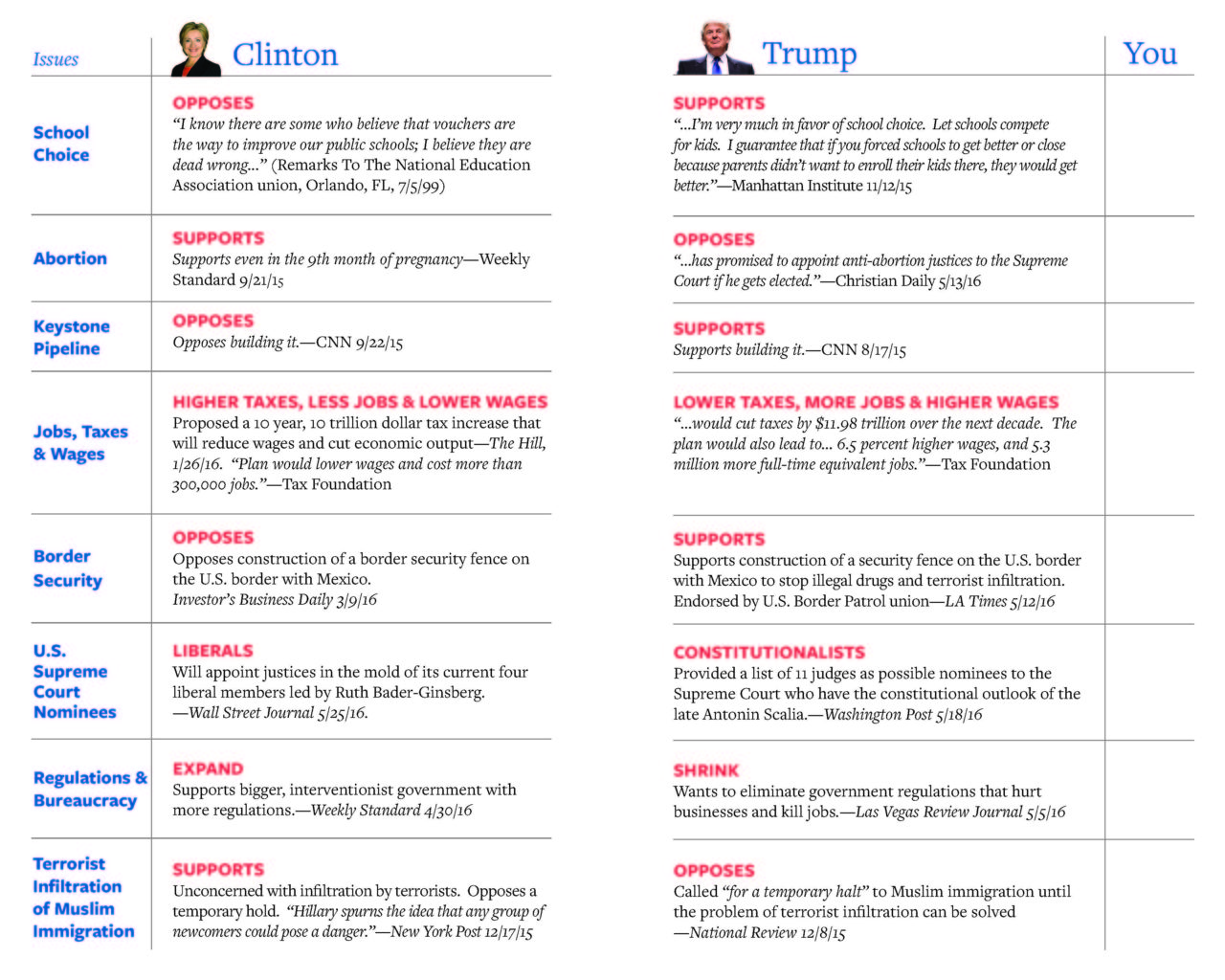 Carson_Trump_Booklet_Comparison Sheet Only 7-26-16