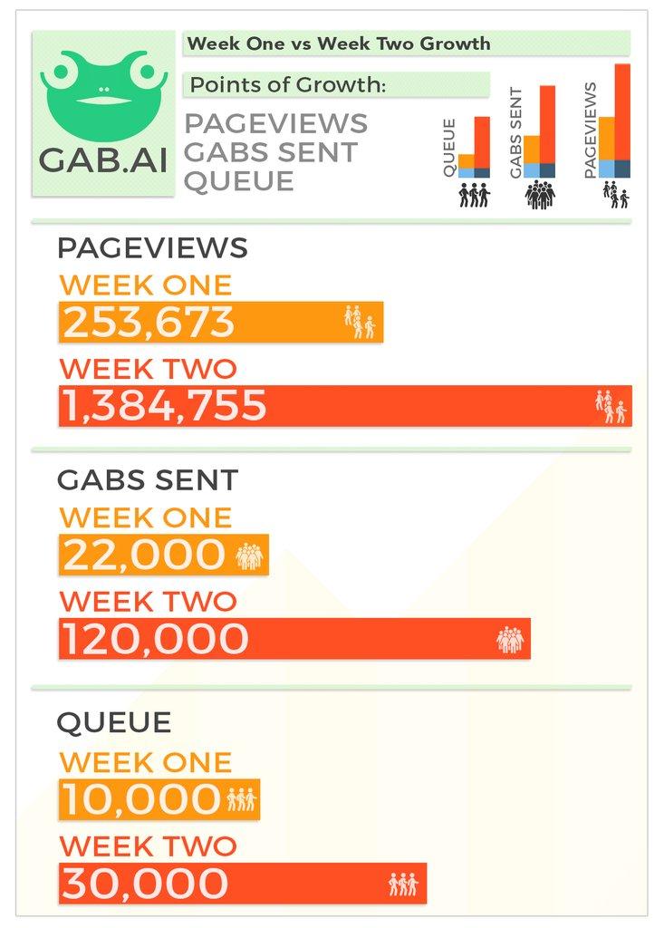 gab-infographic