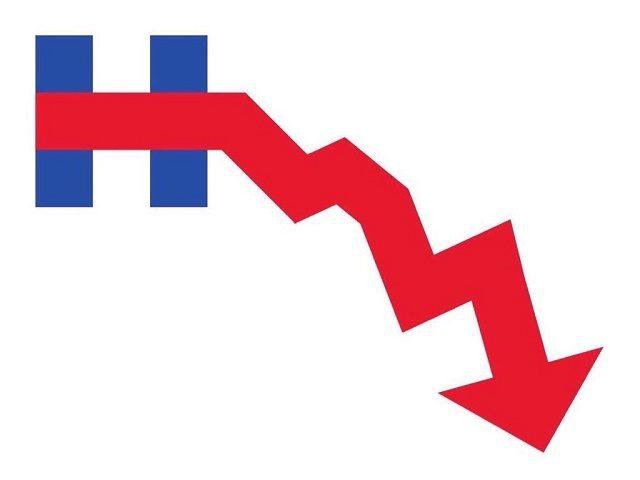 Hillary Downward Graph