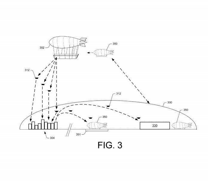 amazon-blimp-patent