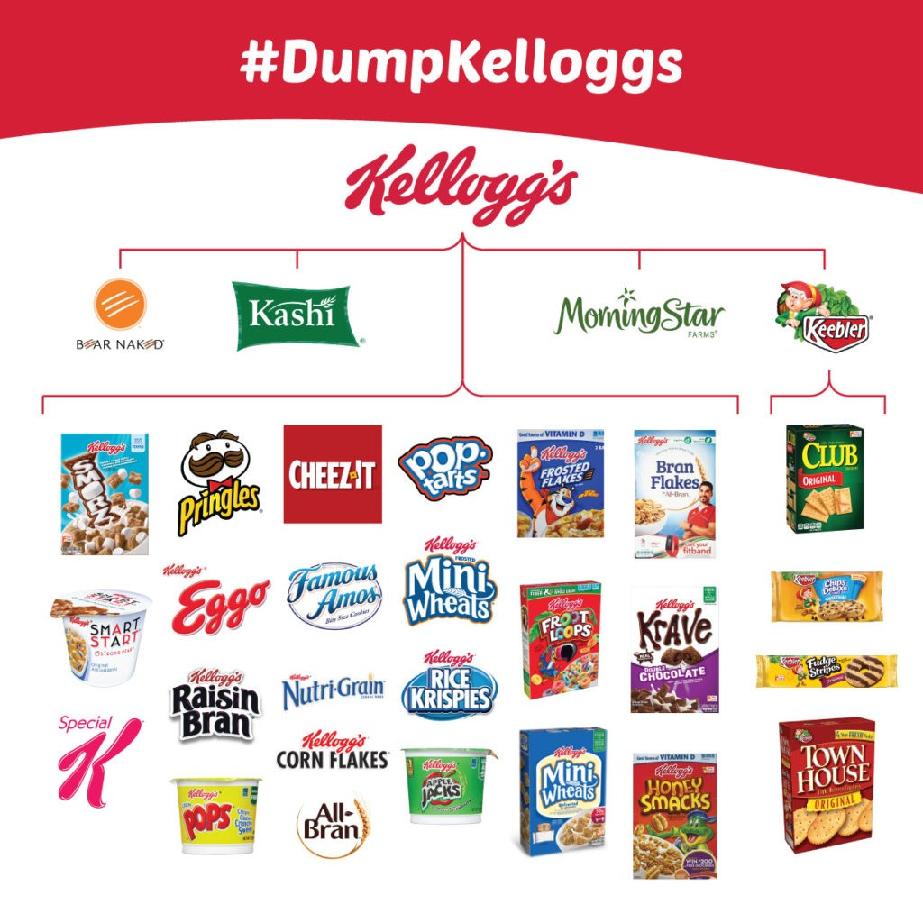 bb-dumpkellogs-infographic-1200x1200-1