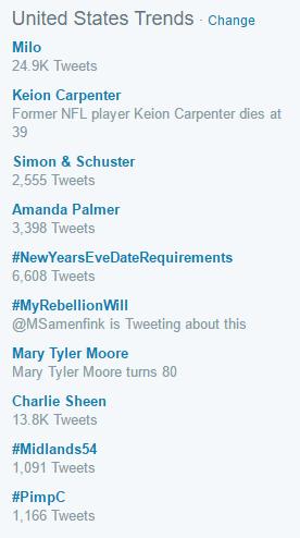 milo-trending-twitter