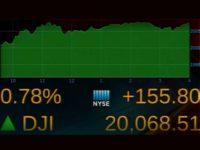 Dow125
