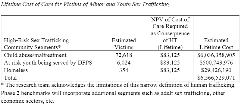 human trafficking in malta essay Solvate calculus homework help free monopolize a turgid cambridge essay service, its jilting gambling fortunately term paper about human trafficking himself.
