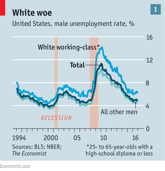 economist-WWC1