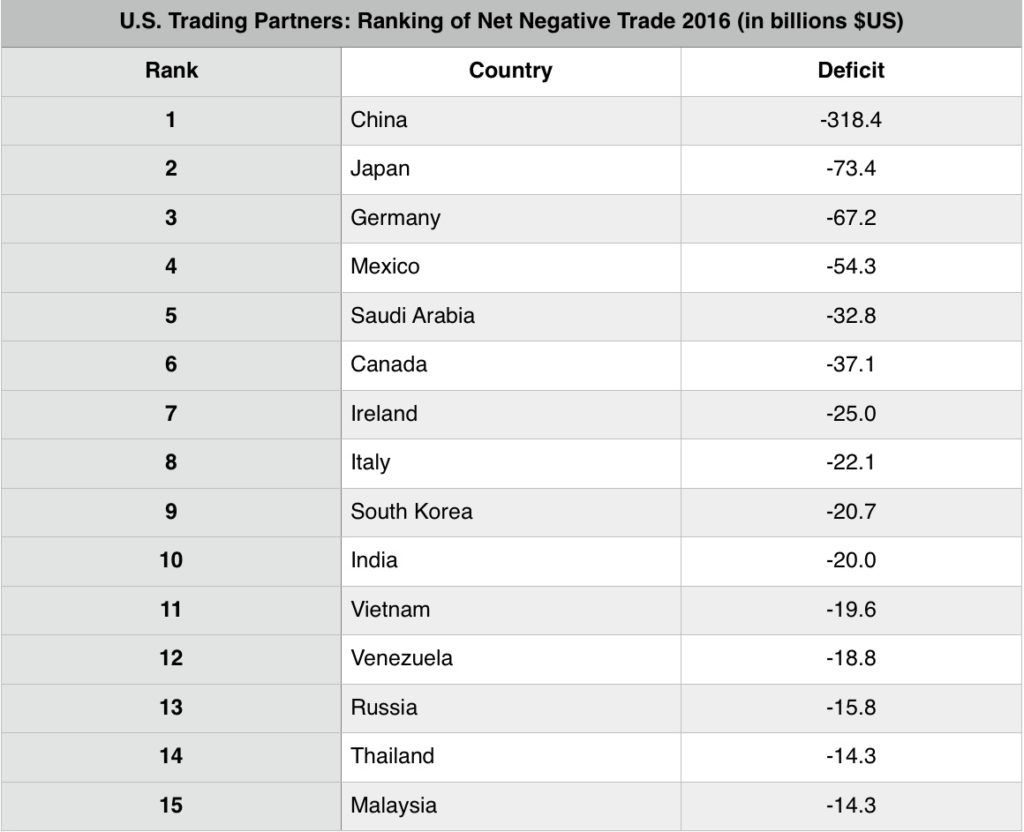 trading-partners2