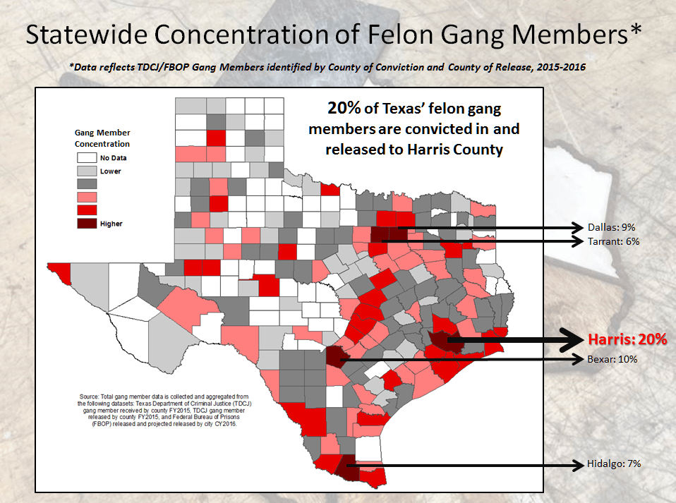 Abbott: New Texas anti-gang effort separate from immigration