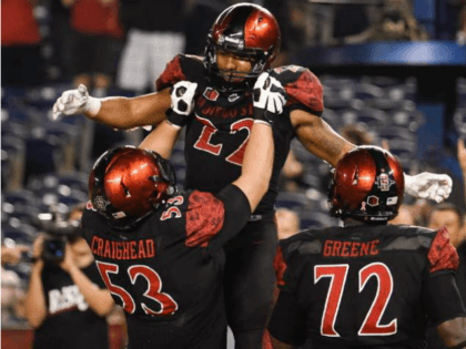 Bucking Liberal Trends, San Diego State University Votes to Keep Aztecs Name