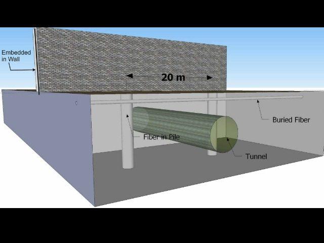 Border Wall Plan AP