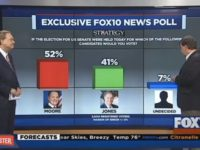 AL Senate Poll: Roy Moore Maintains 11-Point Lead Over Doug Jones