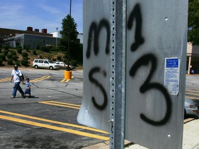 MS-13 Gang Signs