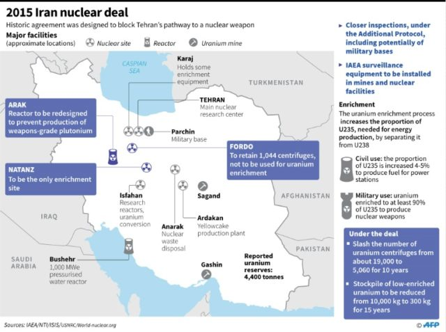 Trump is set to withdraw his backing for the 2015 nuclear deal