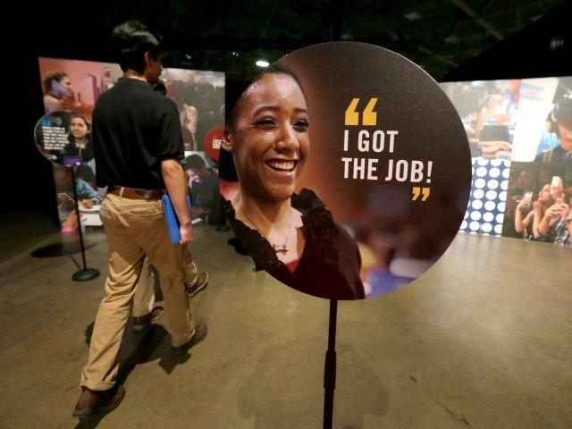 Job Growth in Texas