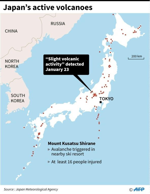 Volcano eruption, avalanche at Japan ski resort kills one