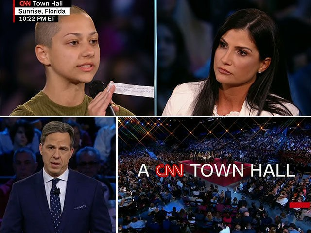 Image result for CNN town hall