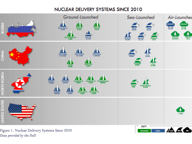 A page from the U.S. Department of Defense's new Nuclear Posture Review report mistakenly depicting Taiwan as part of mainland China is seen in this screenshot.