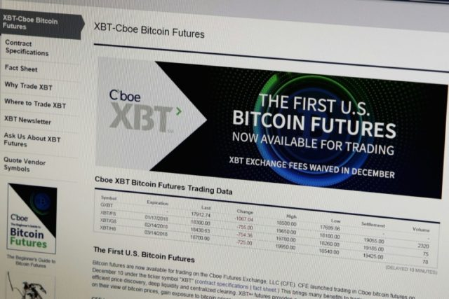 The Cboe Global Markets exchange became the first to trade bitcoin futures in the United States at the peak of a market frenzy that saw the value of the cryptocurrency rise to nearly $20,000