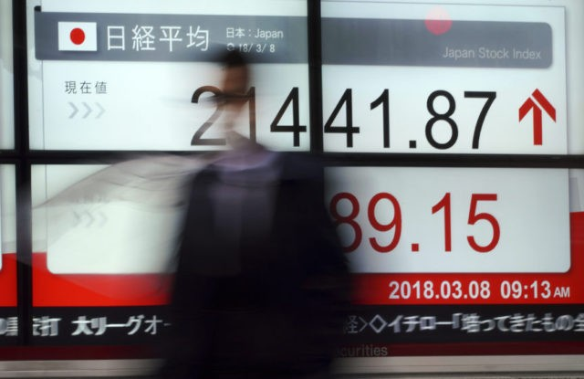 Stocks gain in Asia after China reports surge in exports