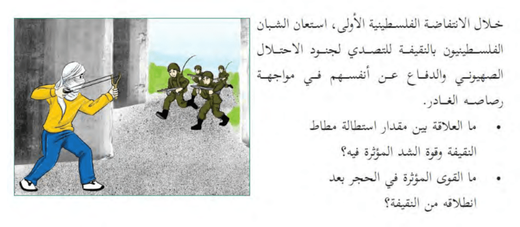 Image from a Palestinian Authority school textbook, via Impact-SE