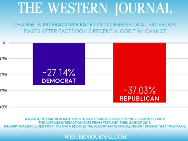 Western Journal data