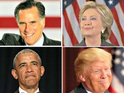 Romney:Clinton, Obama:Trump