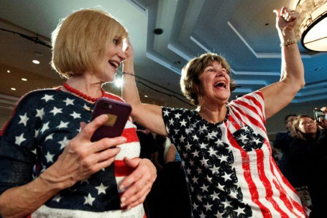 Democrats seize US House but Trump averts 'blue wave'