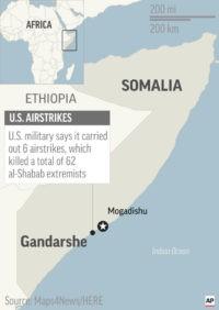 SOMALIA GANDARSHE