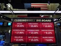 The numbers are displayed after the closing bell of the Dow Industrial Average at the New York Stock Exchange on March 11, 2020 in New York. - Wall Street stocks dove deeper into the red in afternoon trading on March 11, 2020, with losses accelerating after the World Health Organization …