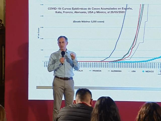 Mexico Coronavirus