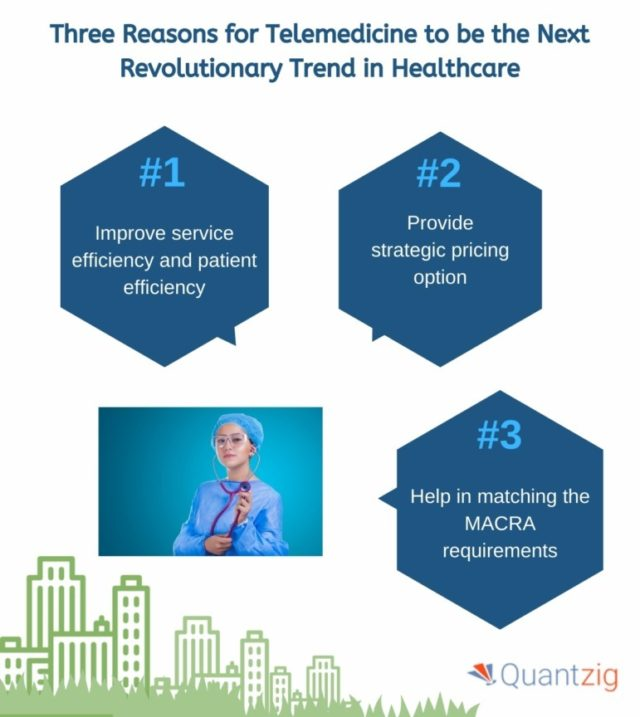 Three Reasons for Telemedicine to be the Next Revolutionary Trend in Healthcare (Graphic: Business Wire)