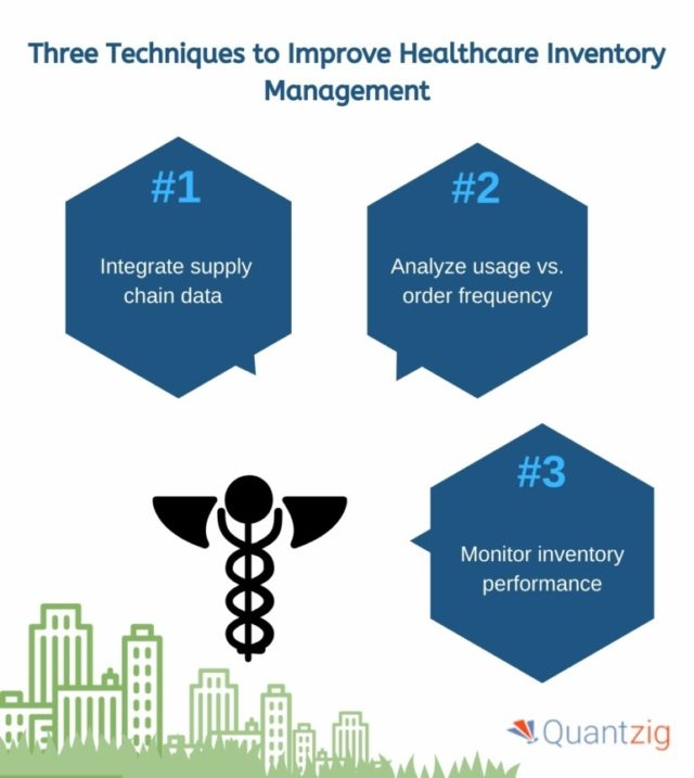 Three Techniques to Improve Healthcare Inventory Management (Graphic: Business Wire)